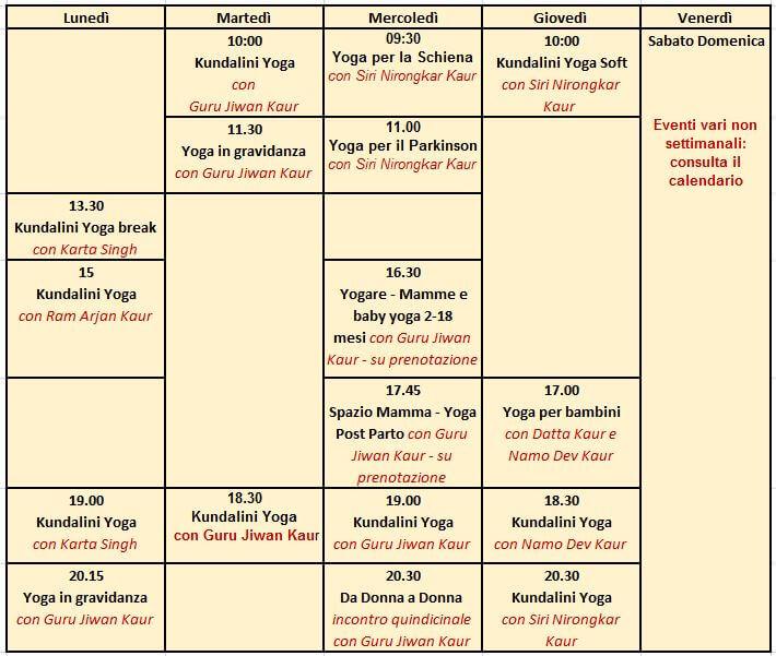 Orario delle lezioni di Kundalini Yoga a Shakti YogaLab
